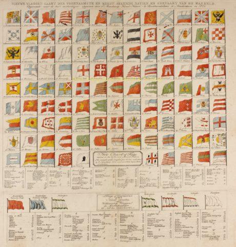 Vlaggenkaart – Maaskamp, 1825