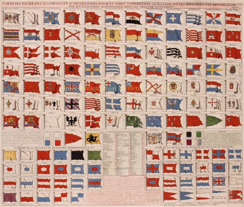 Flag chart – Henri Chatelain, 1720