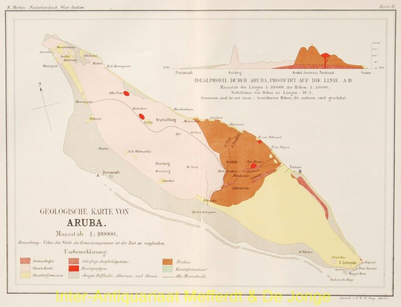 Aruba – Karl Martin, 1888