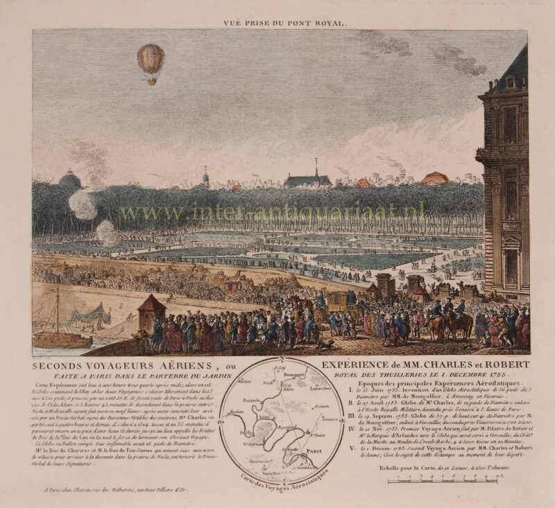Ballonvaart – Benoit-Louis Prevost, 1783