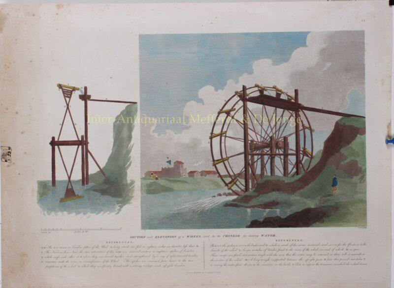 Chinees schoepenrad – naar William Alexander, 1796