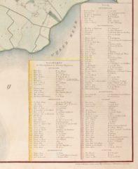 Haarlem en omstreken (detail lijst buitenplaatsen)- Van Baarsel naar Nautz, 1836