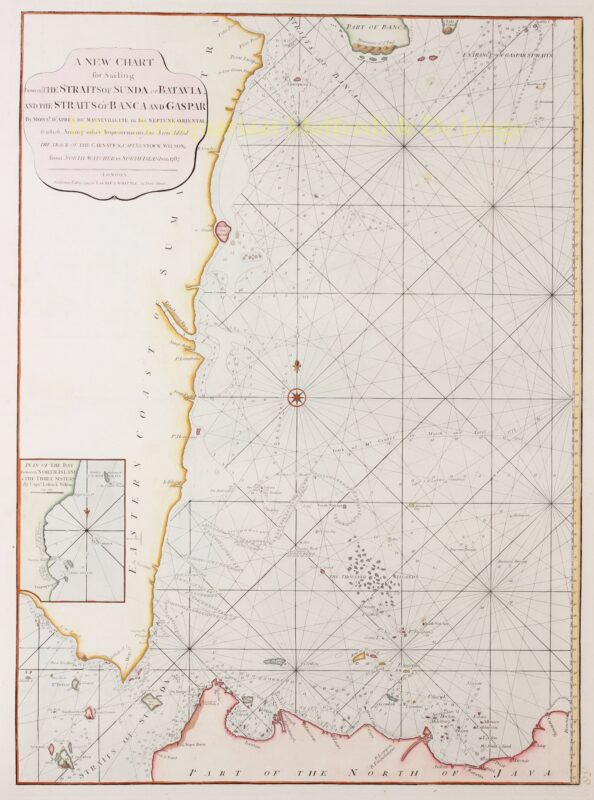Indonesia, Strait of Sunda or Batavia – Laurie and Whittle, 1794