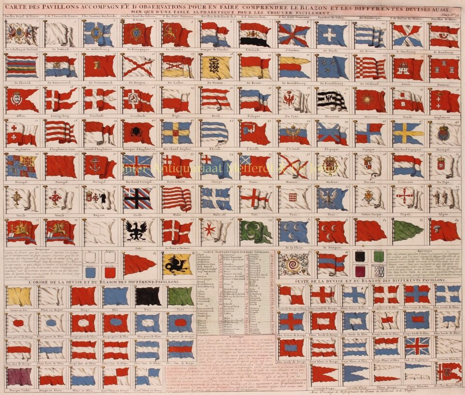 vlaggenkaart uit 1720